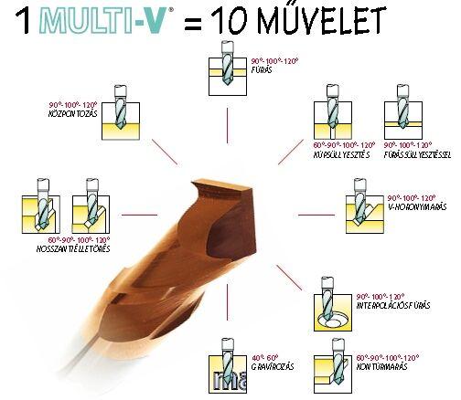 Multi-V szerszám 10 műveletre