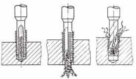Gépi menetfúrók horonykialakítása